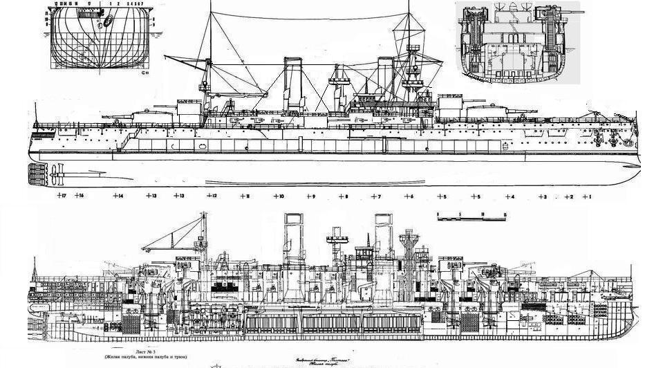 Схема Эскадренного броненосца