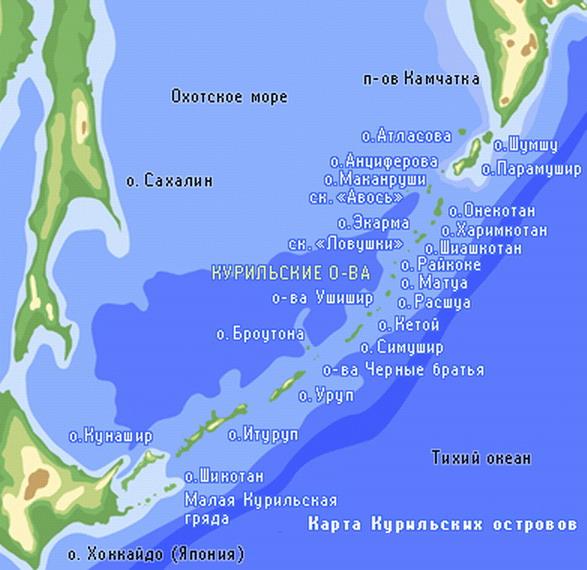 Какую Часть Курильских Островов Считает Своей