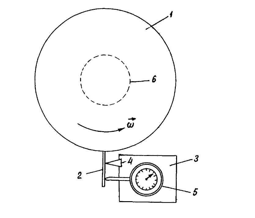 Рисунок 6. Схема установки для