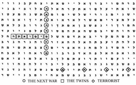 Библия коды и расшифровки