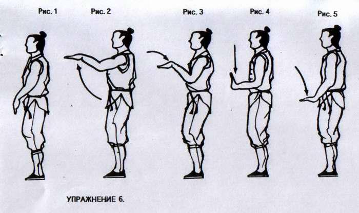 цигунь упражнения для удаления камня в почках