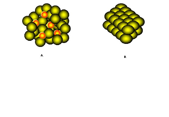 Fig2. a. Amorphous structure. b. Crystalline structure. []