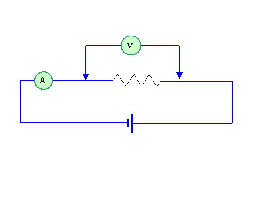 Fig3. The scheme for measurement of electrical resistance. []