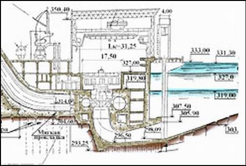 Саяно-Шушенская ГЭС Спекуляция на крови В ЖЖ полным ходом идет истерика по поводу оставшихся в живых сотрудников...